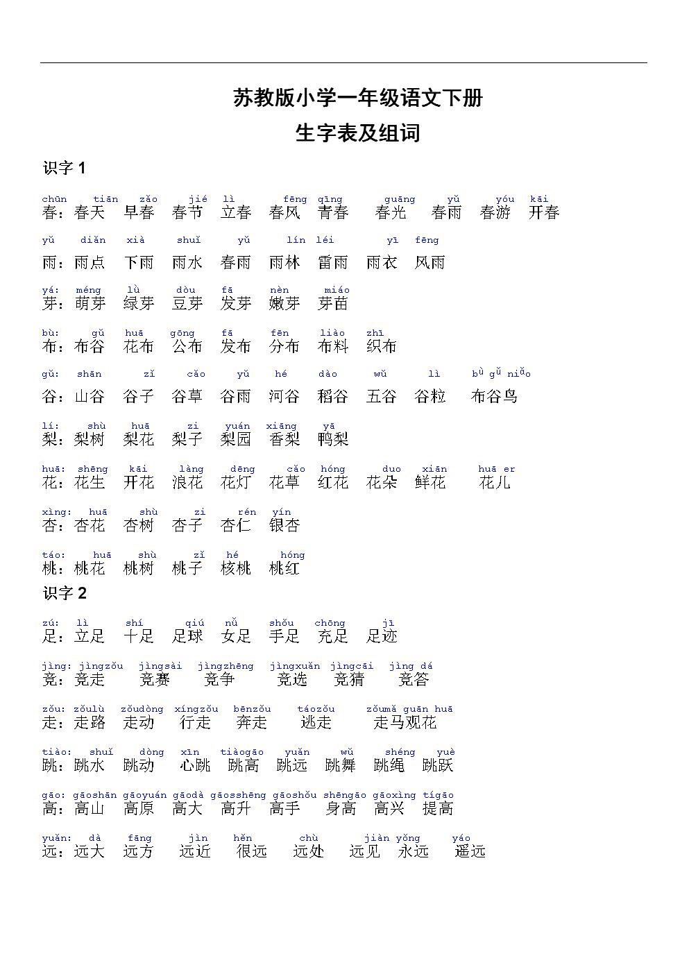 苏教版年级一小学语文拼音生字表组词(详细带下册).doc毛病议论文初中生图片