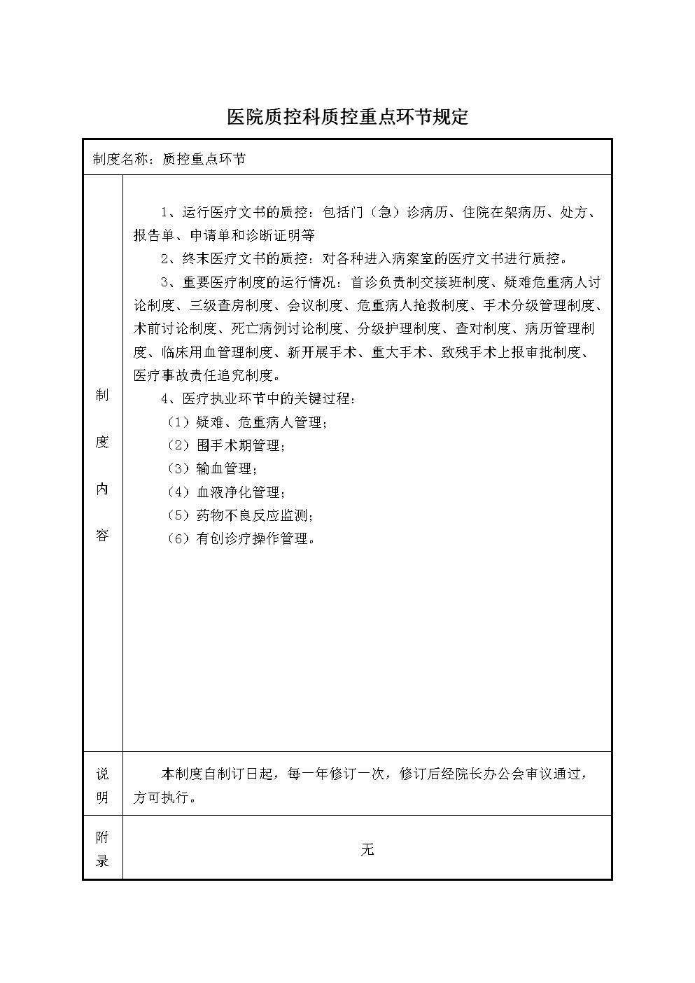 医院质控科质控重点环节规定.docx
