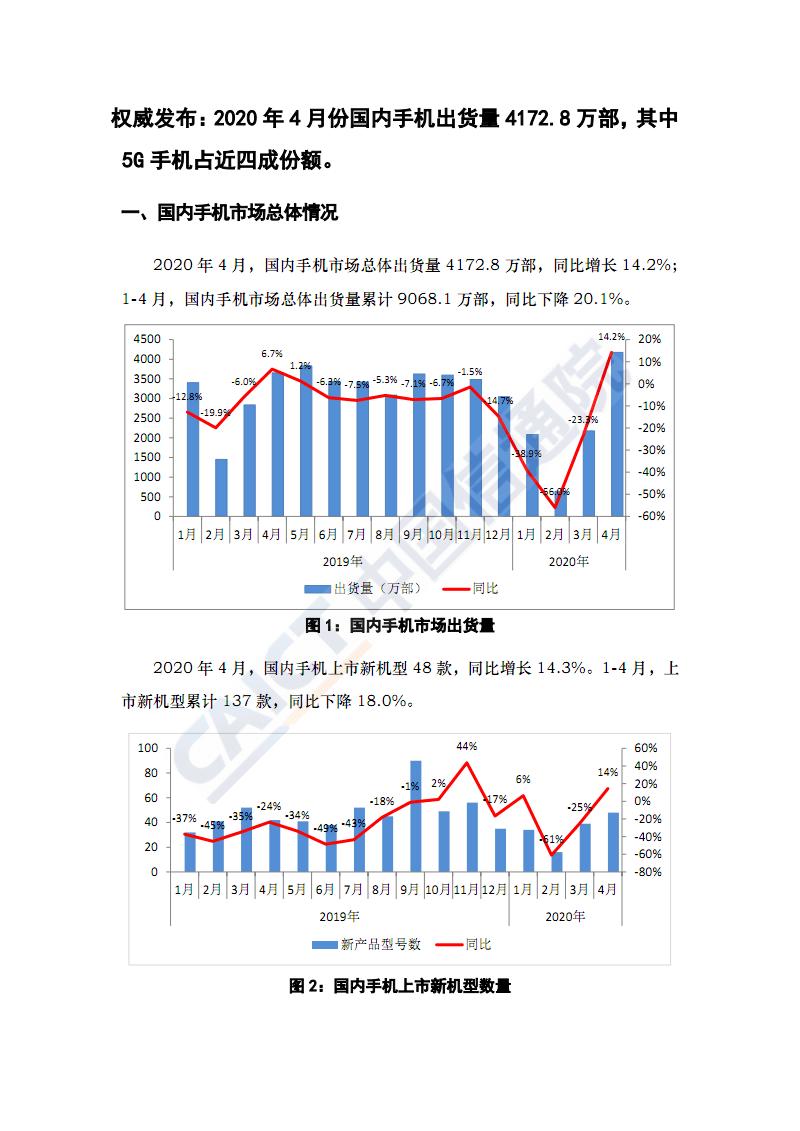 2020年4月国内手机市场运行分析报告(中文版).pdf