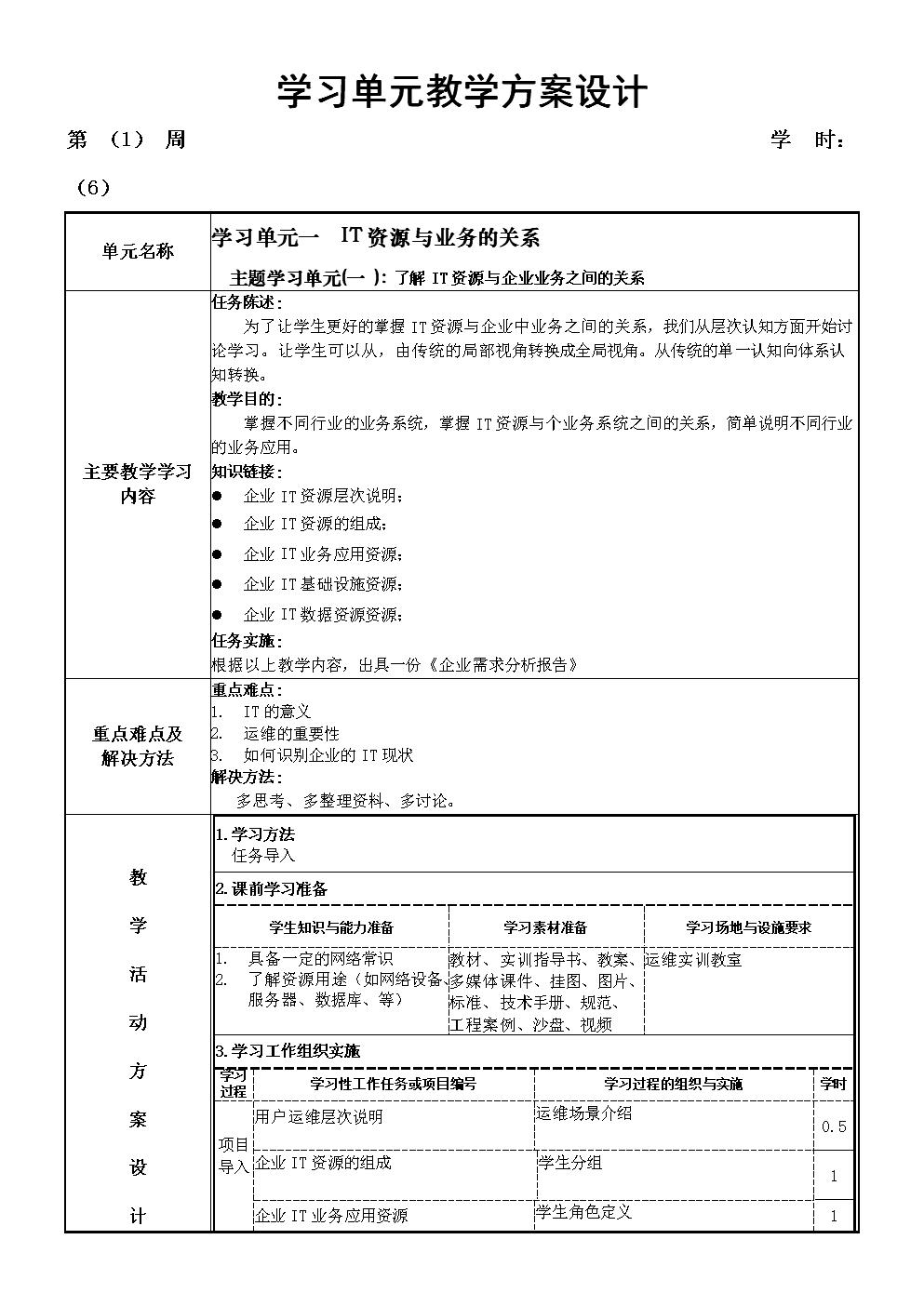 网络运维管理 网络运维管理 网络运维管理课程教案(高).doc