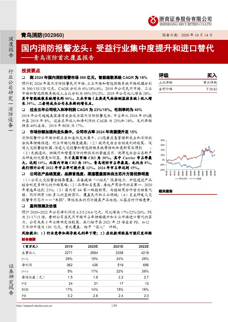 青鸟消防-市场前景及投资研究报告-国内消防报警龙头:行业集中度提升和进口替代.pdf