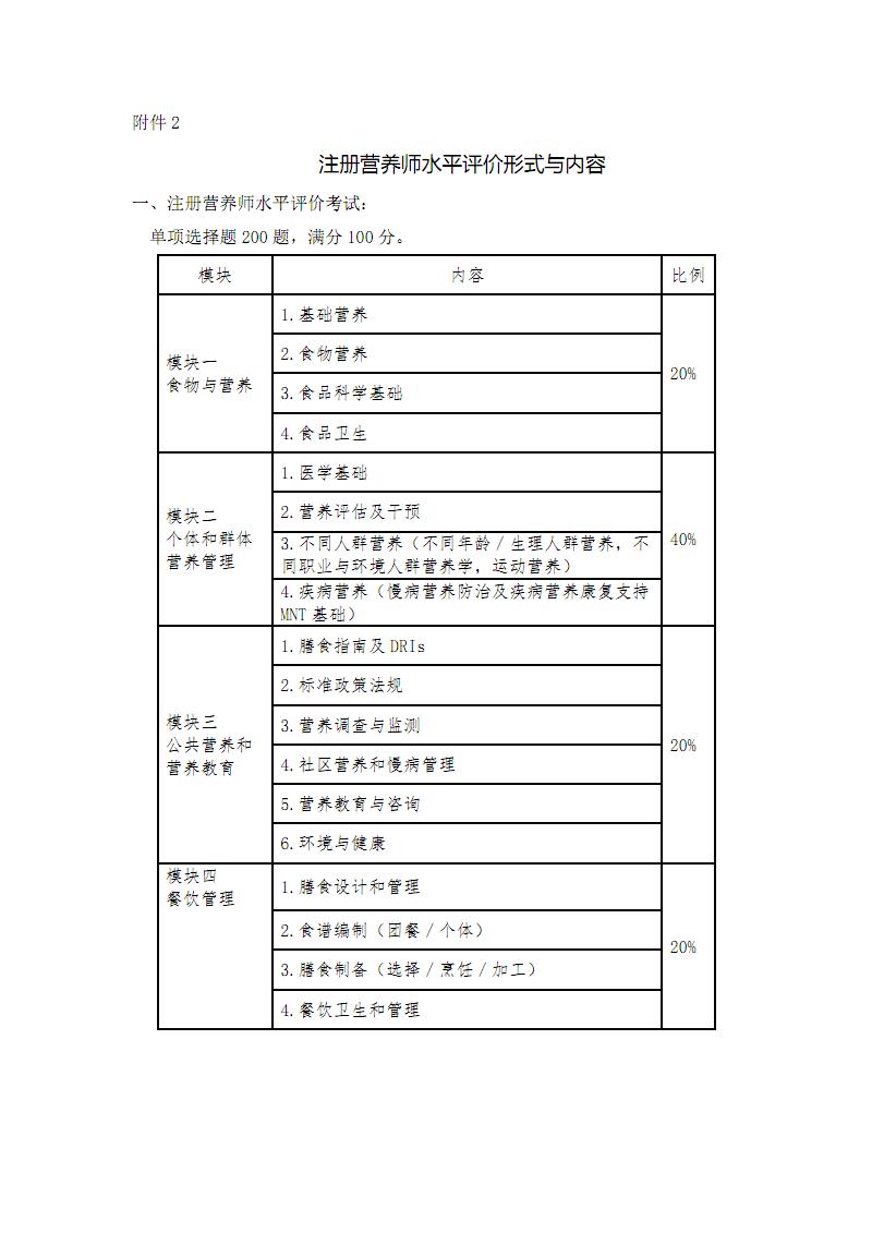 注册营养师水平评价形式与内容.pdf