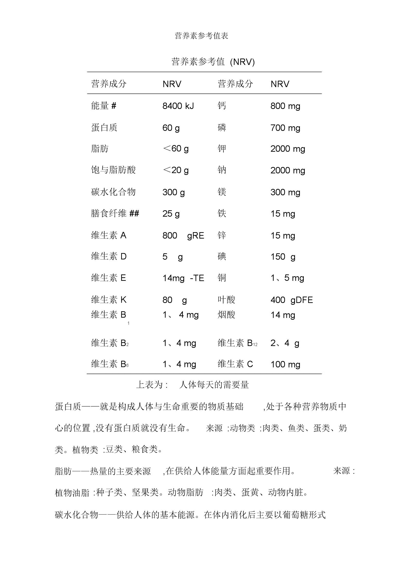 营养素参考值表.docx