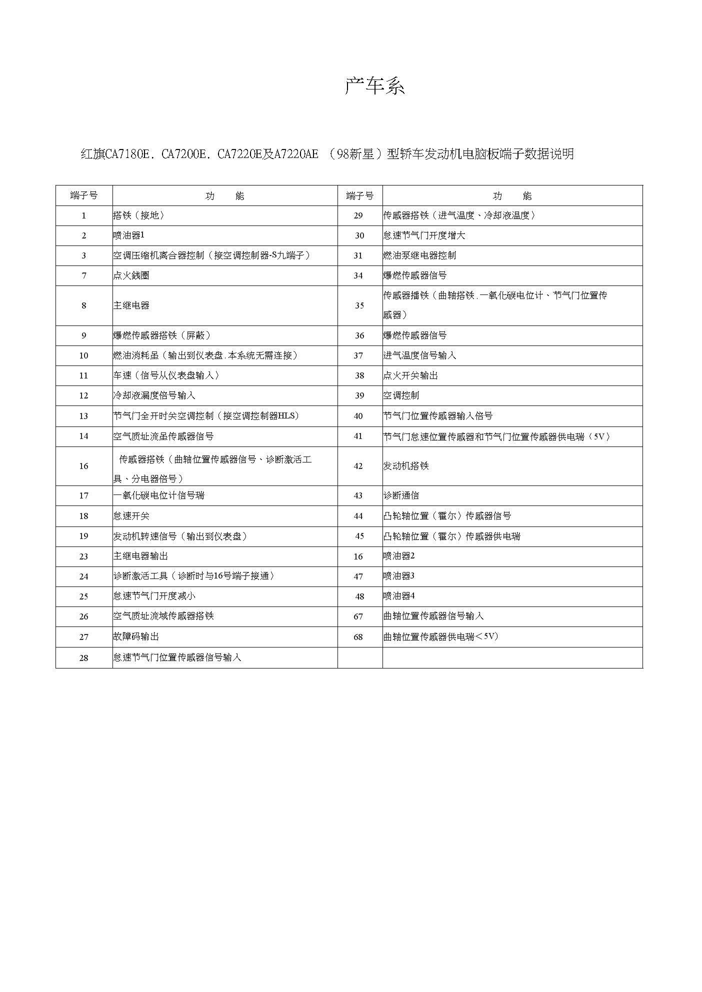 第四章国产车系.docx