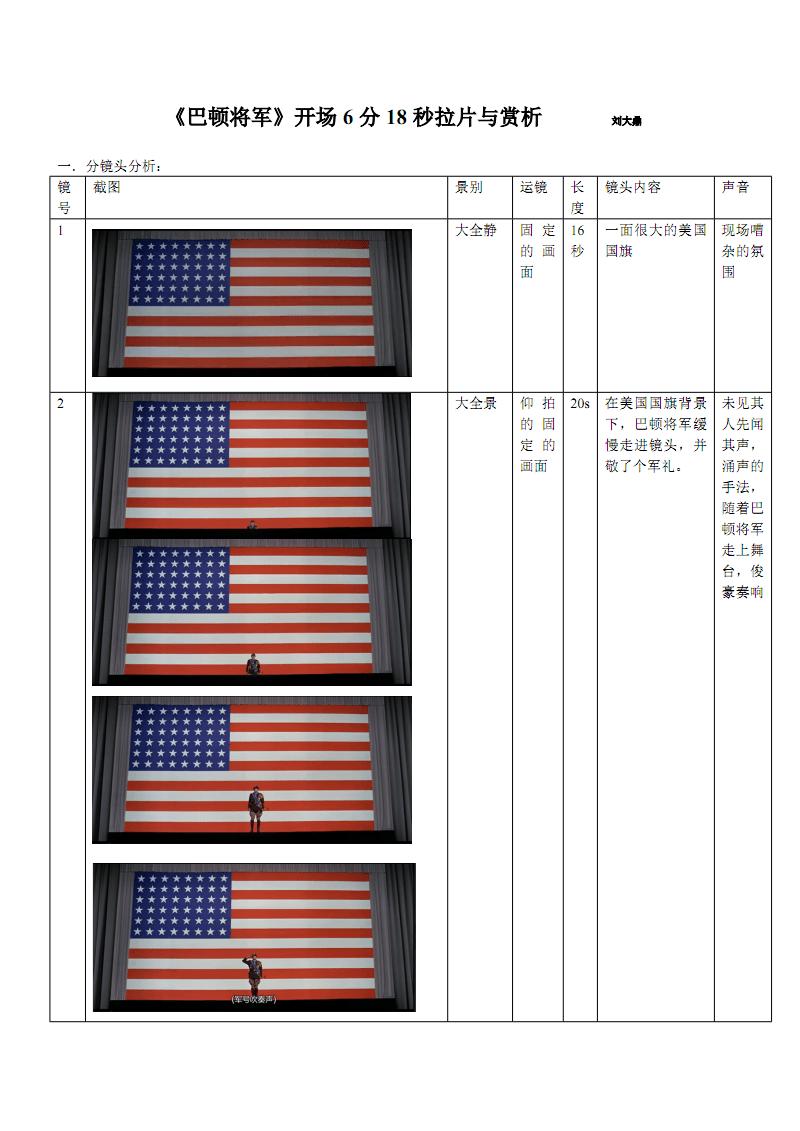 《巴顿将军》开场拉片.pdf