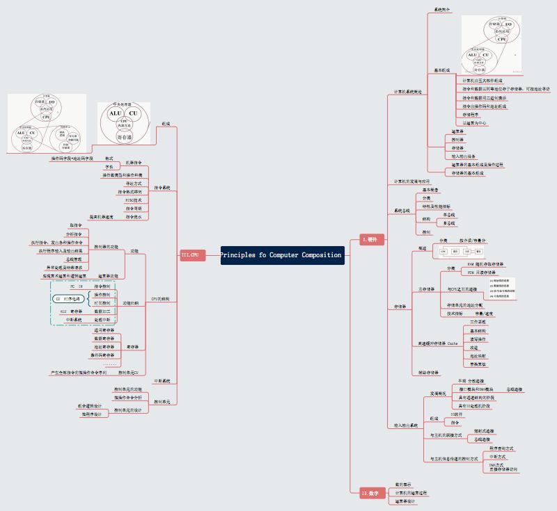 计算机组成原理 (1).pdf