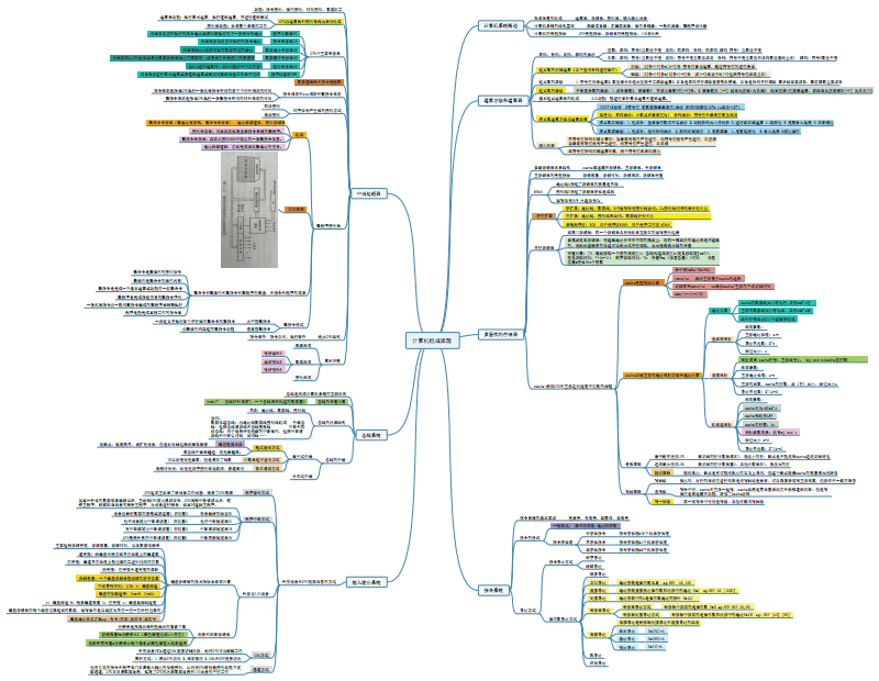 计算机组成原理 (2).pdf