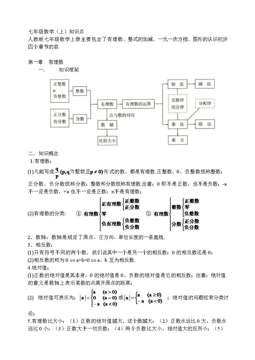 人教版初一数学知识点总结材料33988.doc