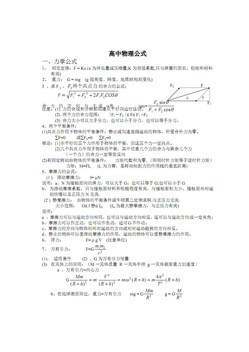 高中物理公式 免费.pdf