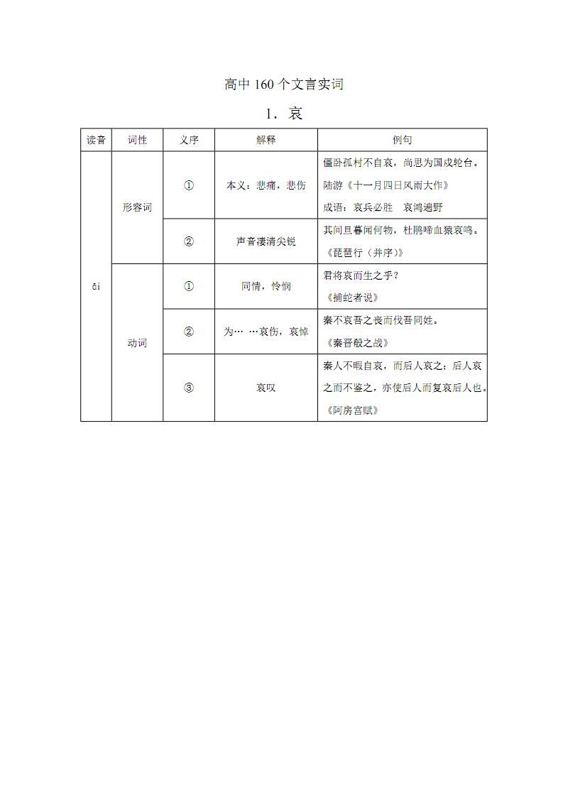 高中300个文言实词.pdf
