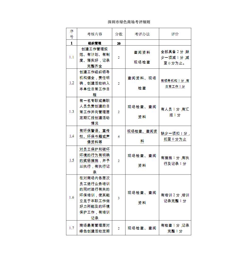深圳绿色商场考评细则.pdf