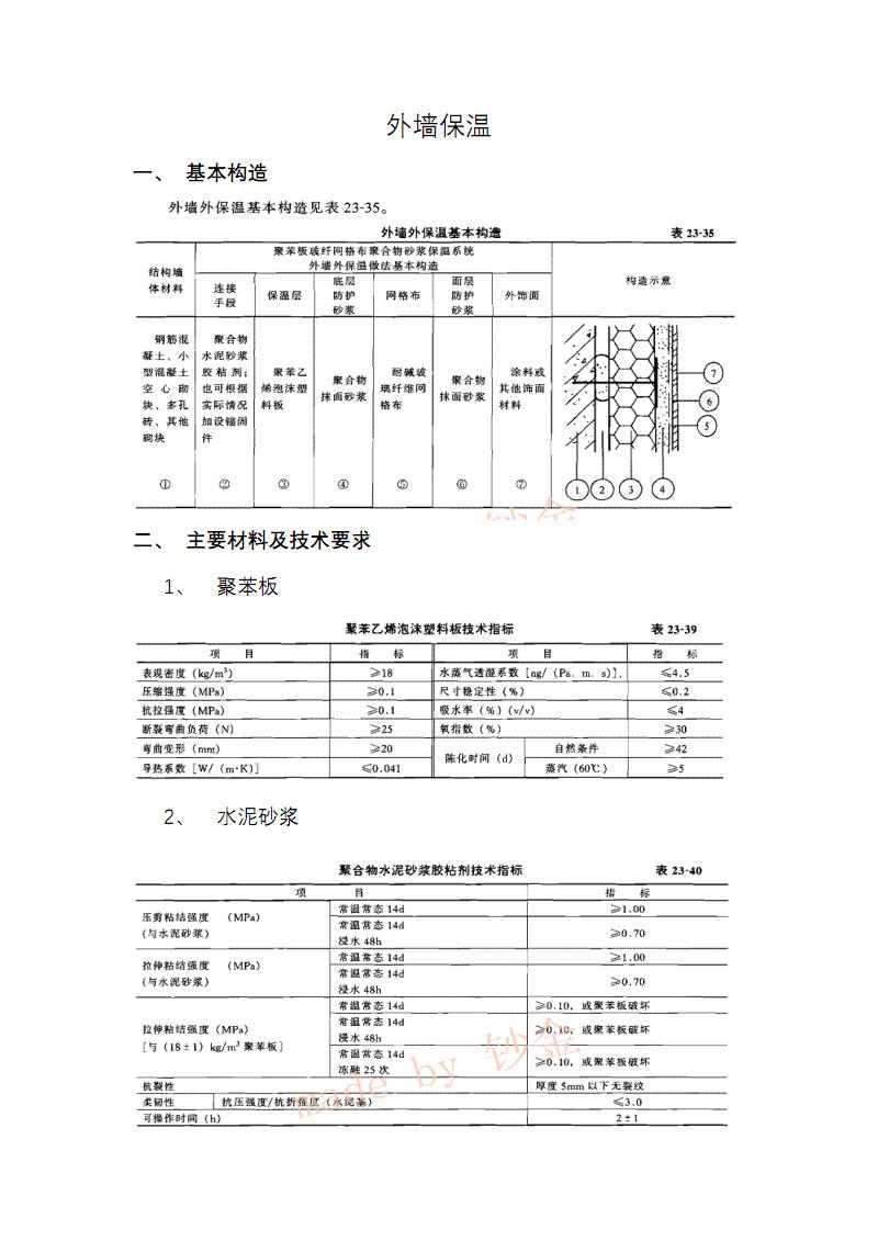 最新外墙保温施工工艺-.pdf