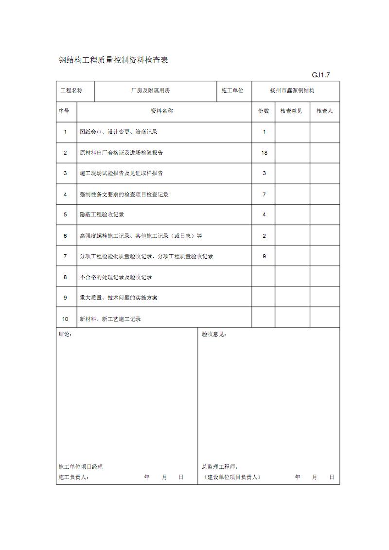 10钢结构工程质量控制资料检查表GJ1.7.pdf