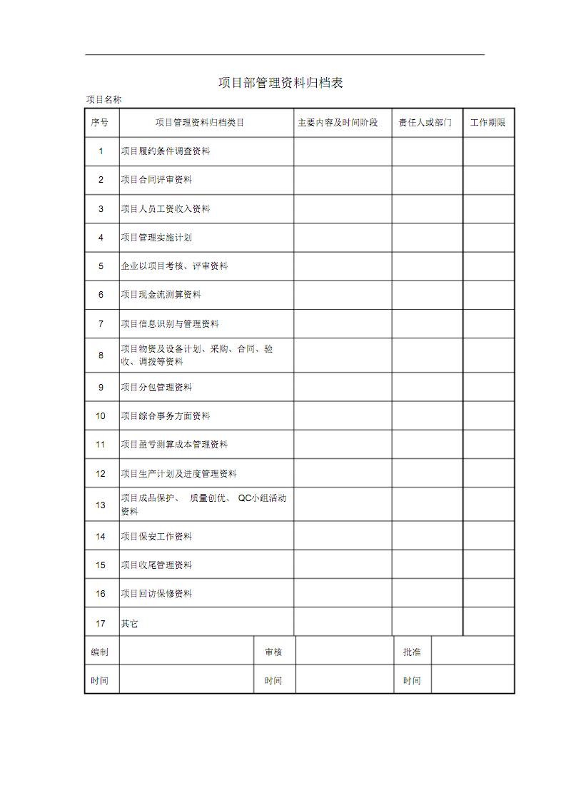 项目部管理资料归档表.pdf