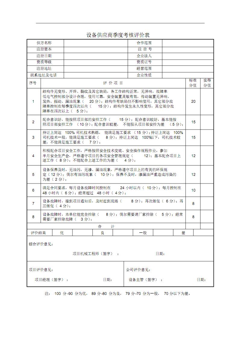 设备供应商季度考核评价表.pdf