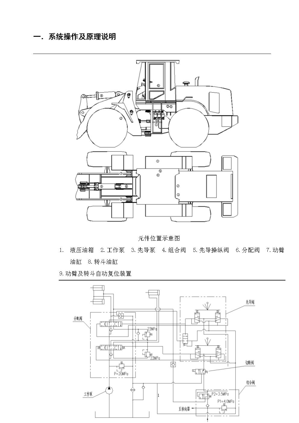 装载机液压工作原理与常见故障地修理.doc图片