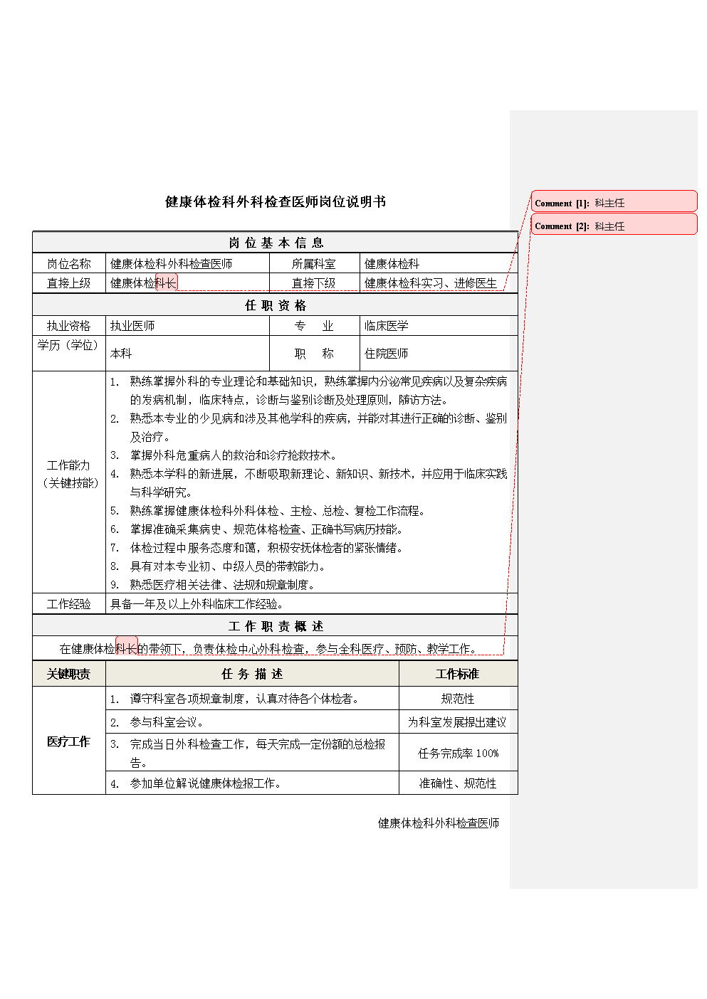 8健康体检科外科检查医师岗位说明书.docx