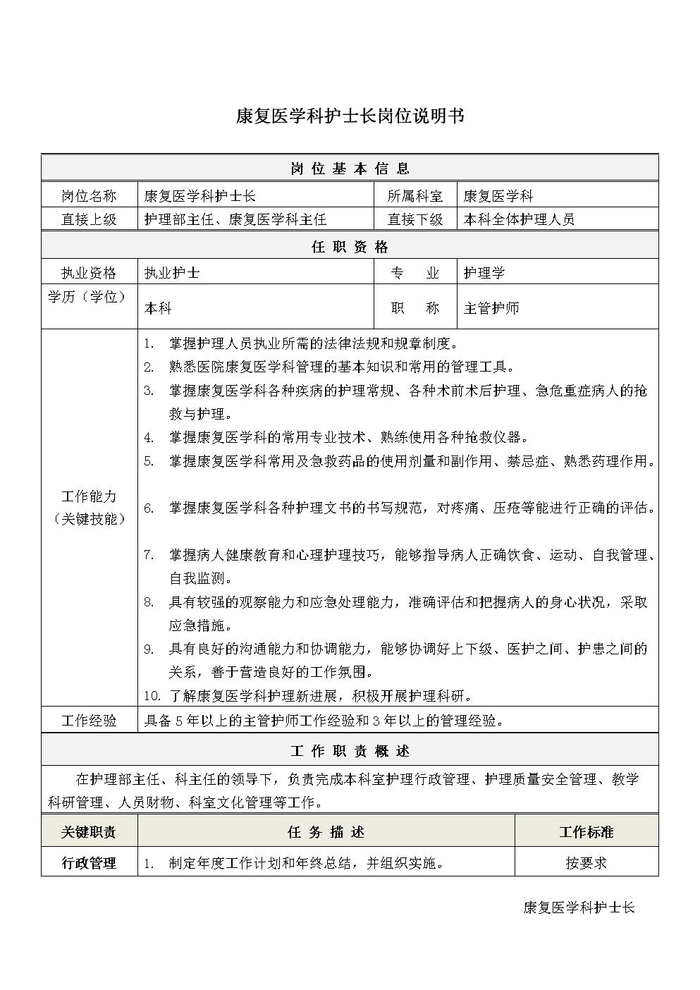 1康复医学科护士长岗位说明书.docx