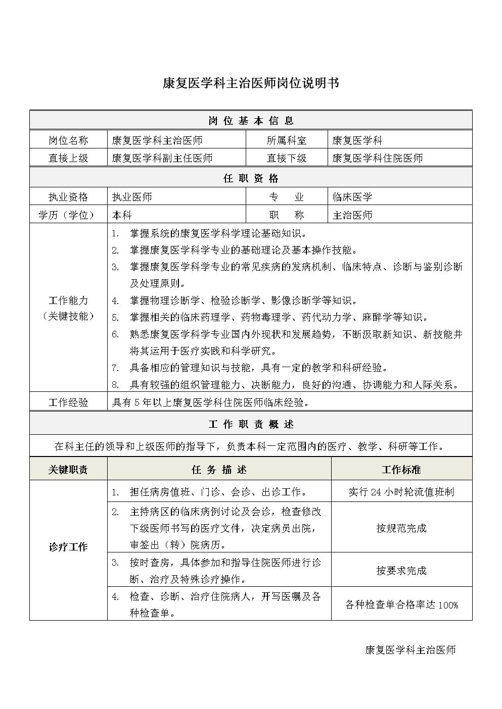 4康复医学科主治医师岗位说明书.docx