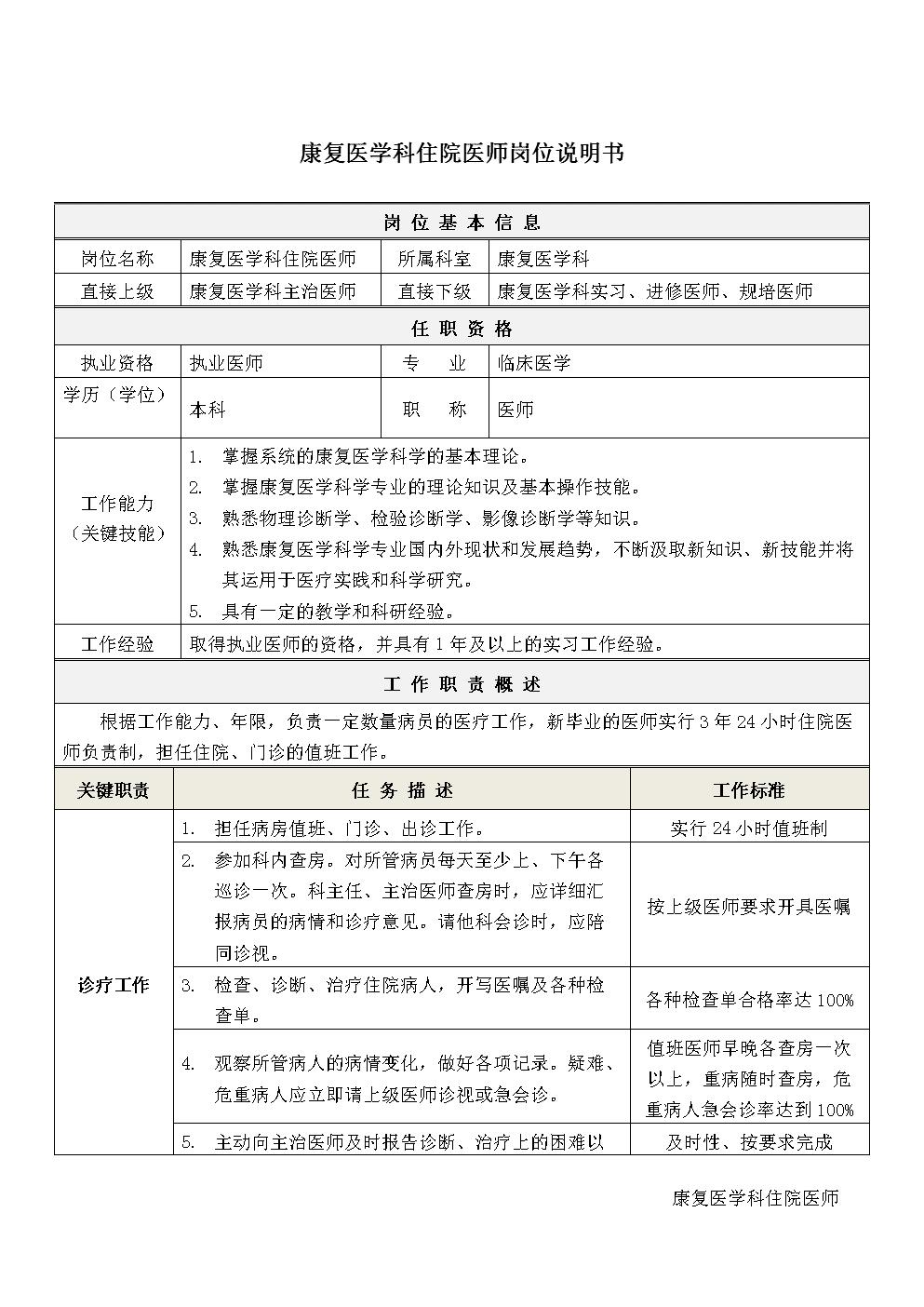 5康复医学科住院医师岗位说明书.docx