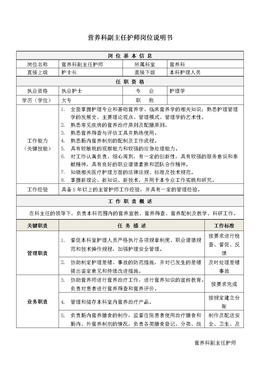 1营养科副主任护师岗位说明书.doc