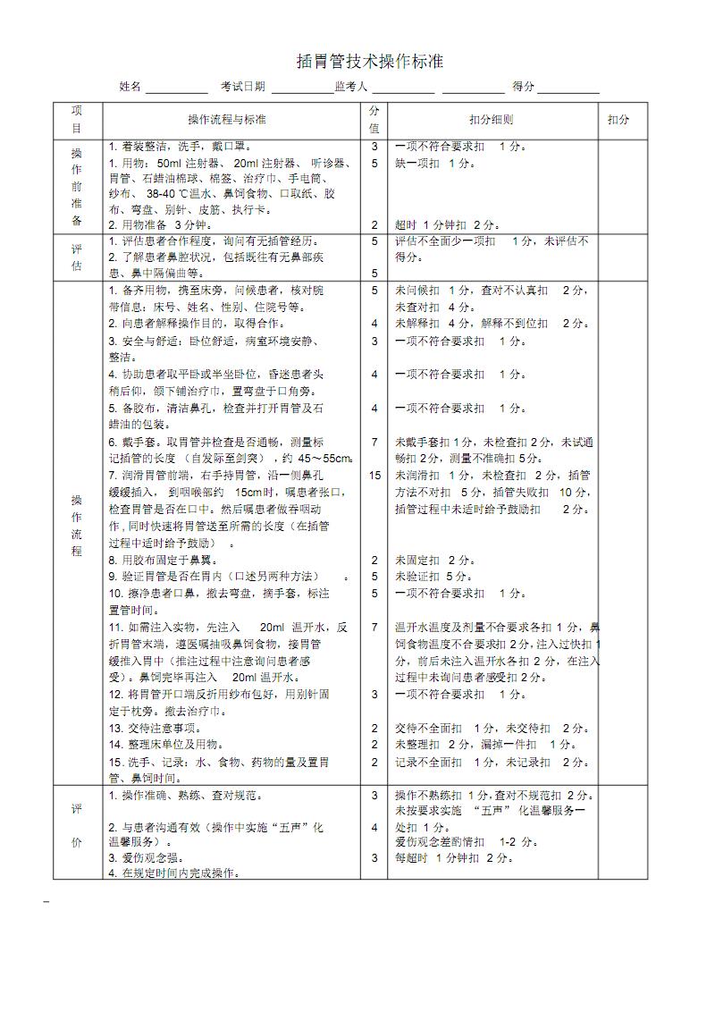 插胃管技术操作标准.pdf