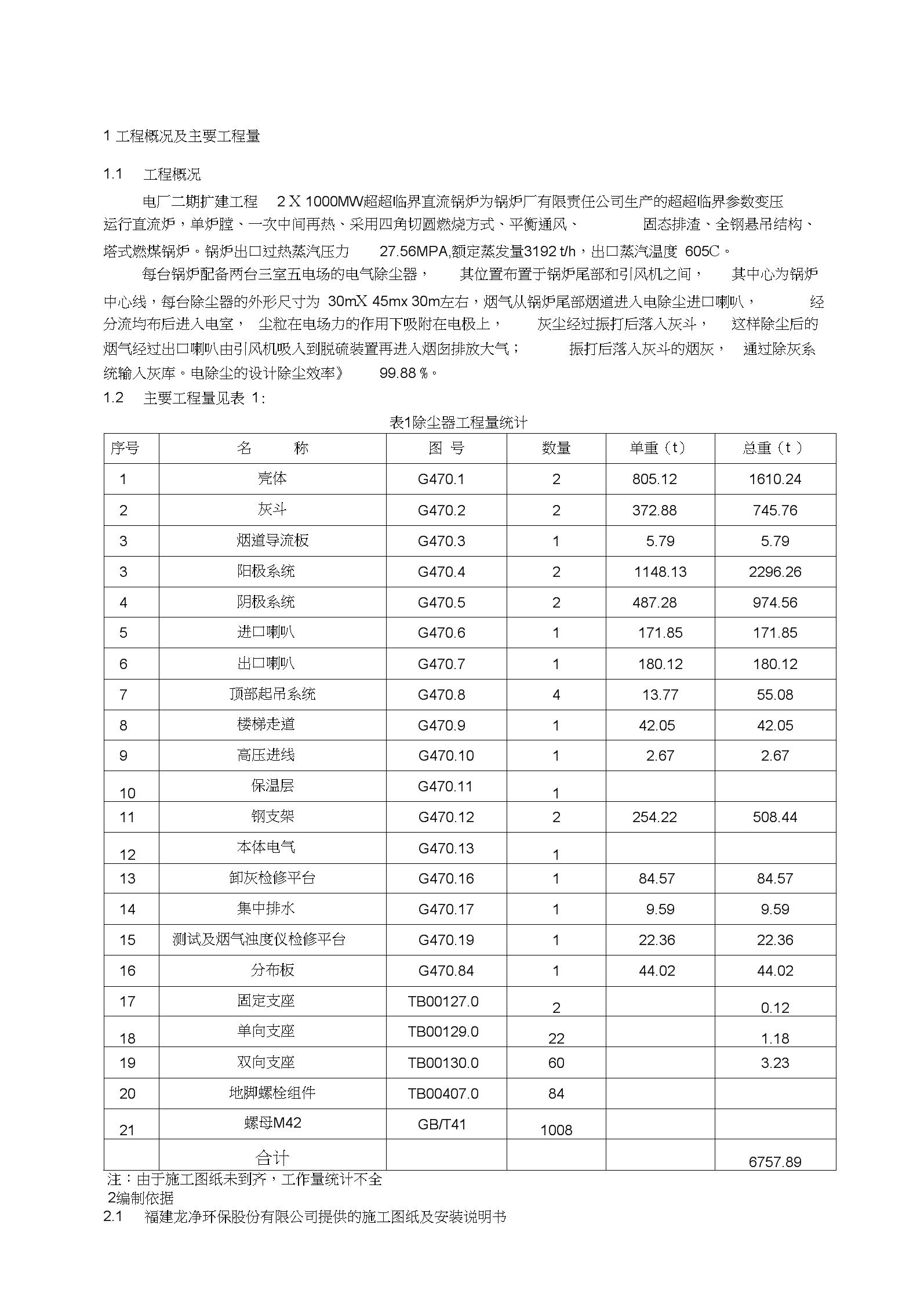 电气除尘器安装作业指导书.docx