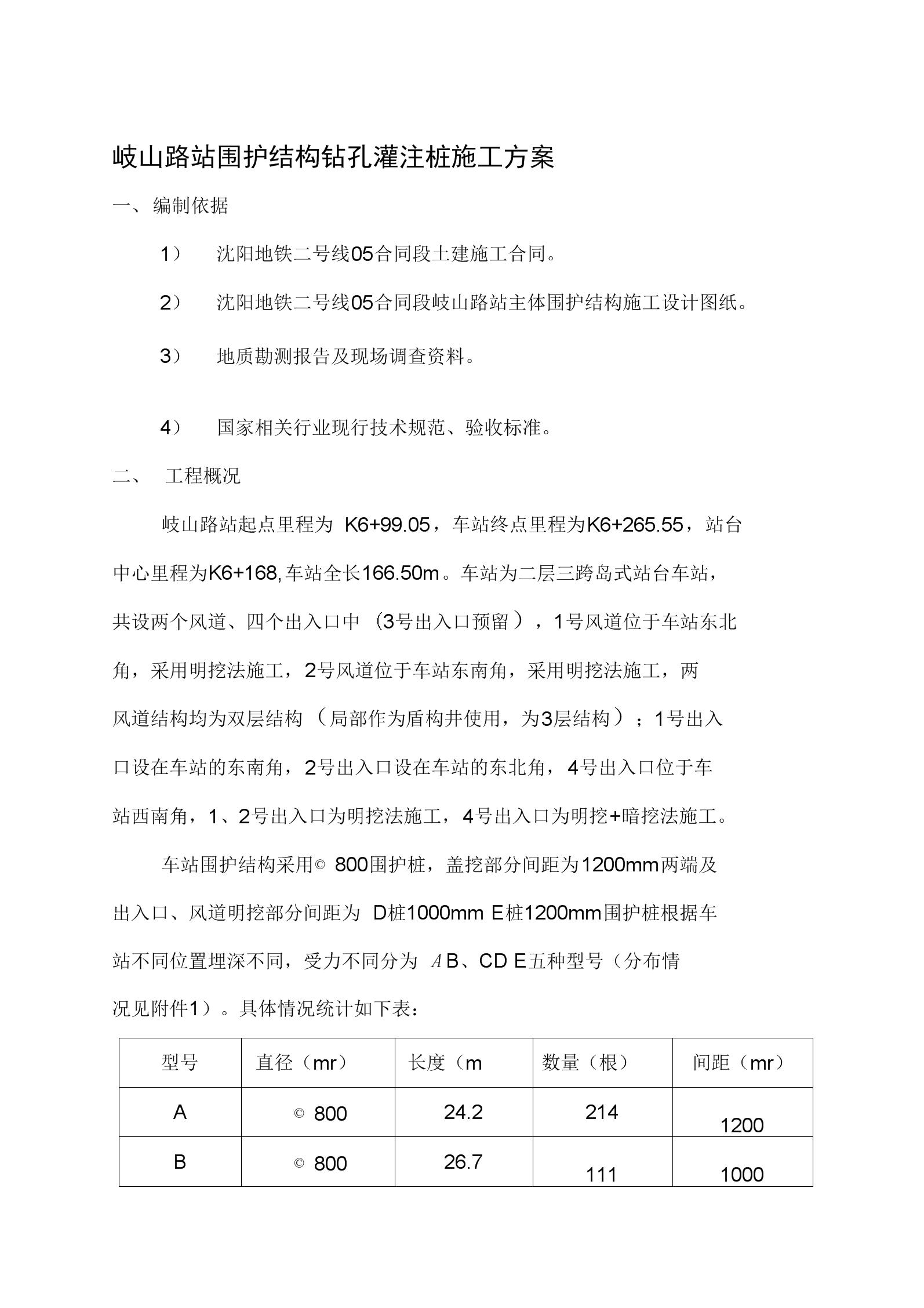 围护钻孔灌注桩施工方案.doc.docx