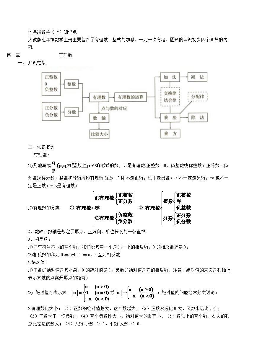 (人教版)初中數學知識點大總結.doc圖片