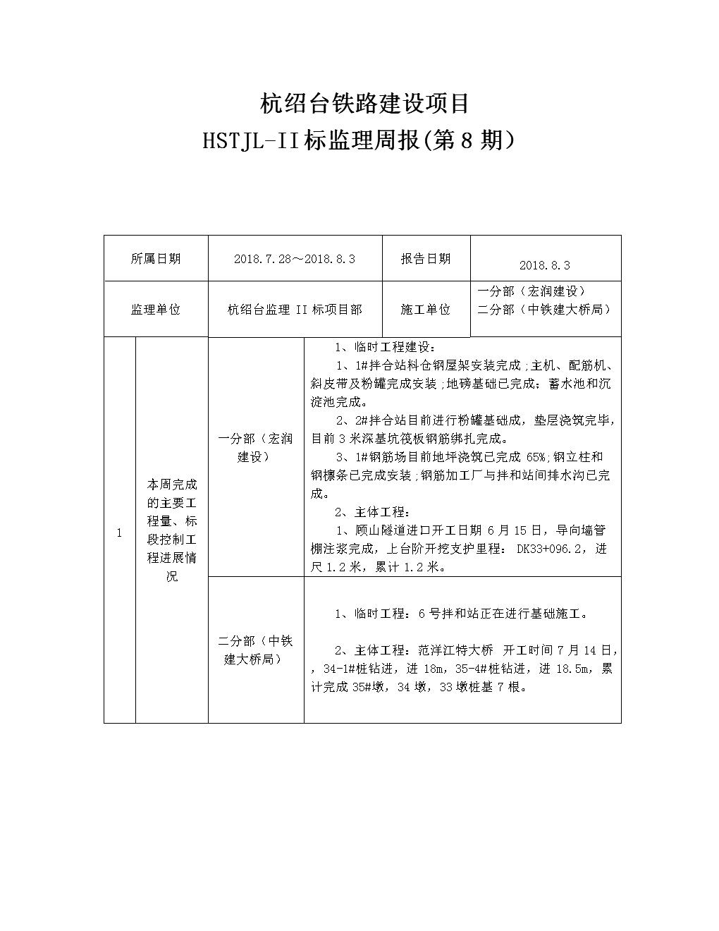 杭绍台II标铁路建设项目总监周报2018.8.3.doc