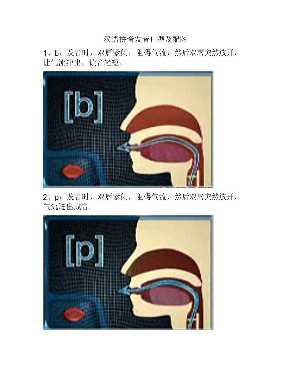 汉语拼音发音口型及配图2hrferlb.doc