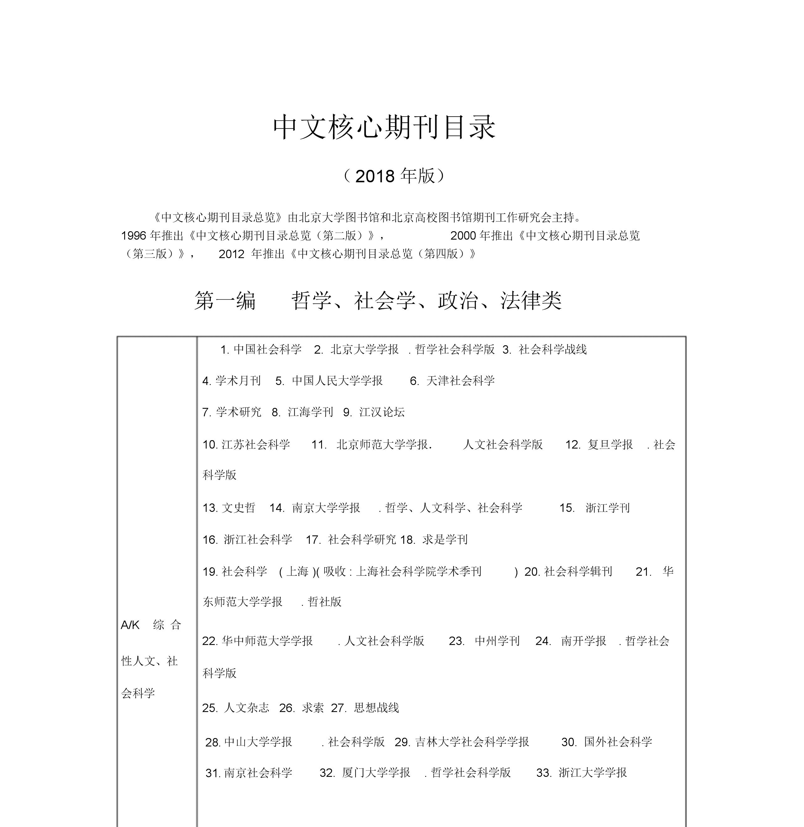 最权威全国核心期刊目录.docx