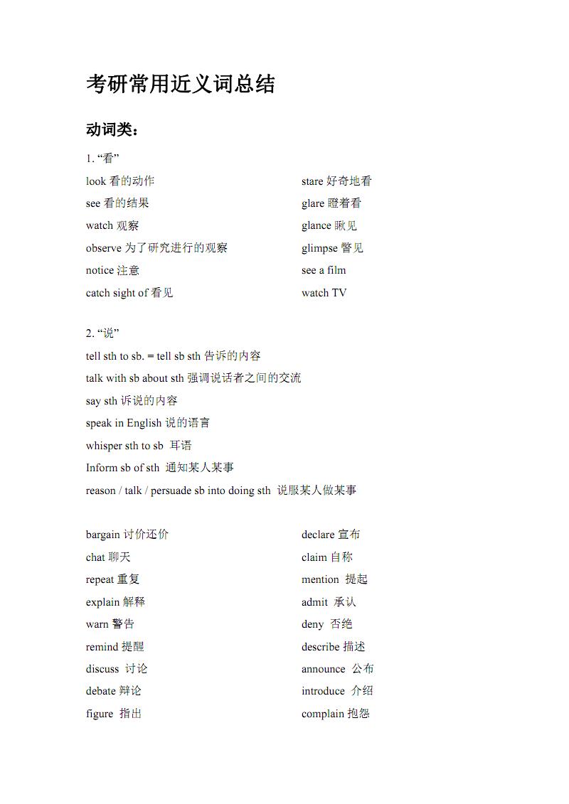 考研英语常用近义词总结.pdf