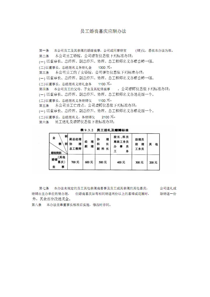 员工婚丧喜庆应酬办法(20201112065440).pdf