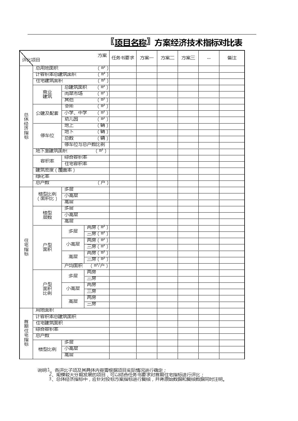 07 经济技术指标对比表.doc