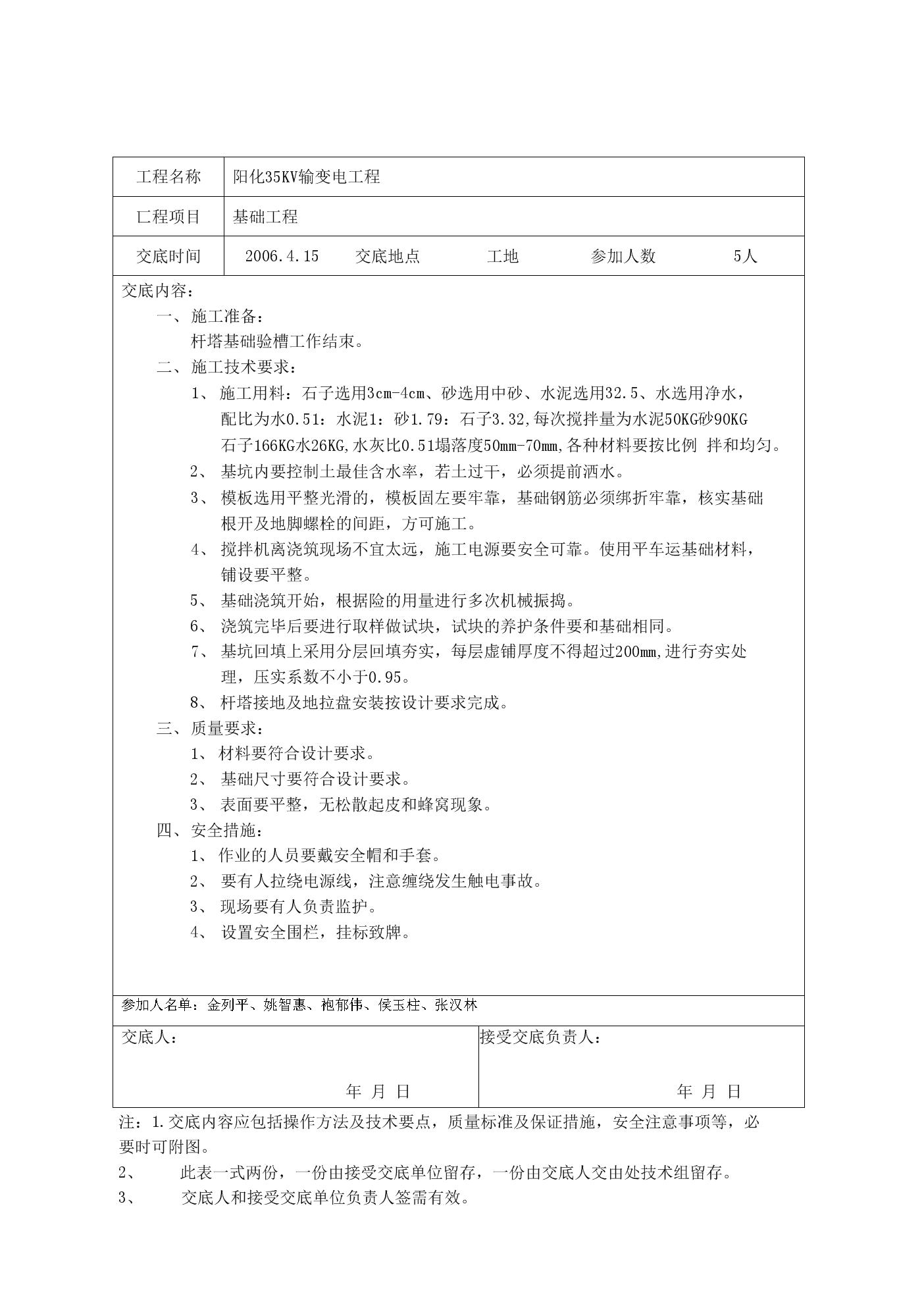 施工技术、安全措施交底卡(基础).docx