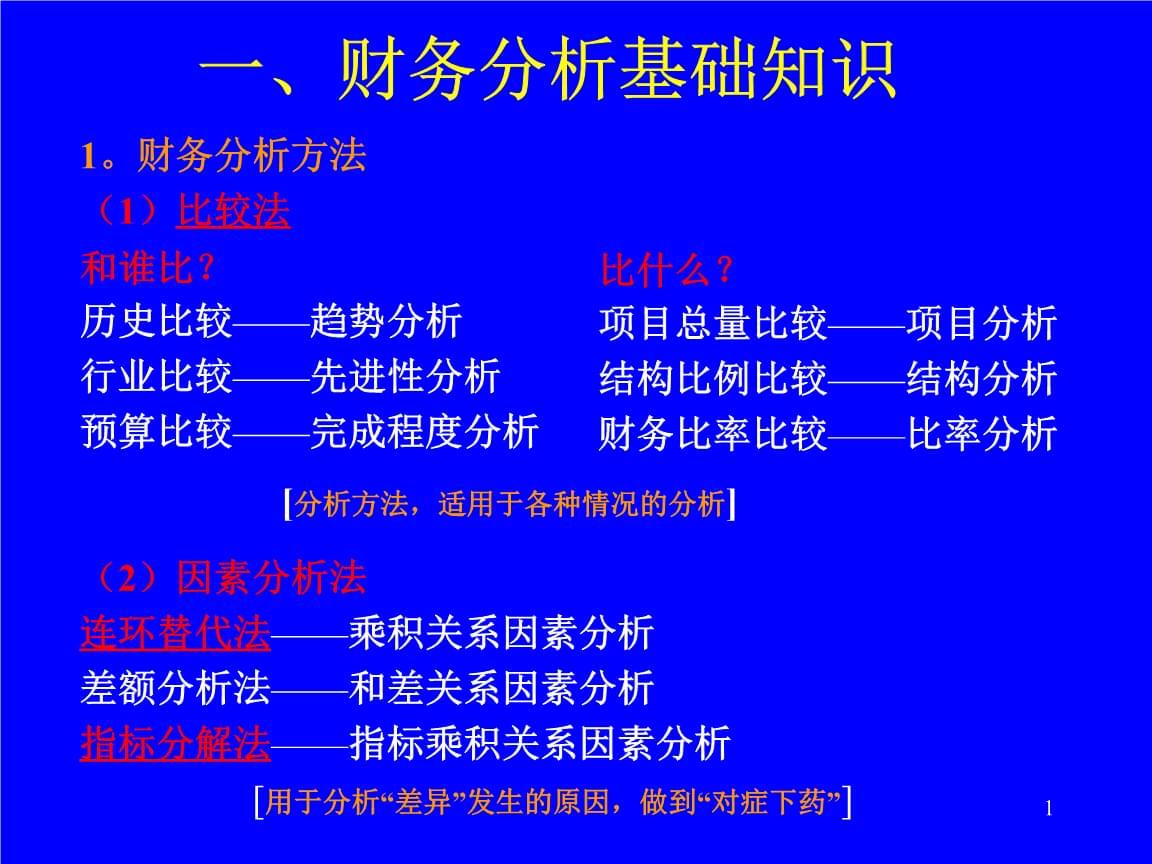 第07讲财务报表分析.ppt