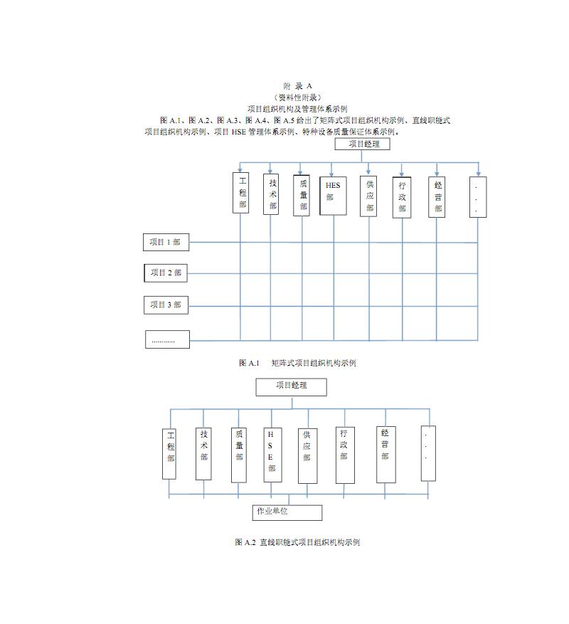 石油化工建设工程项目施工技术文件编制规范.pdf
