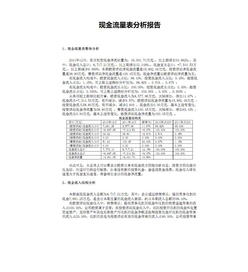 (完整版)现金流量表分析报告.pdf