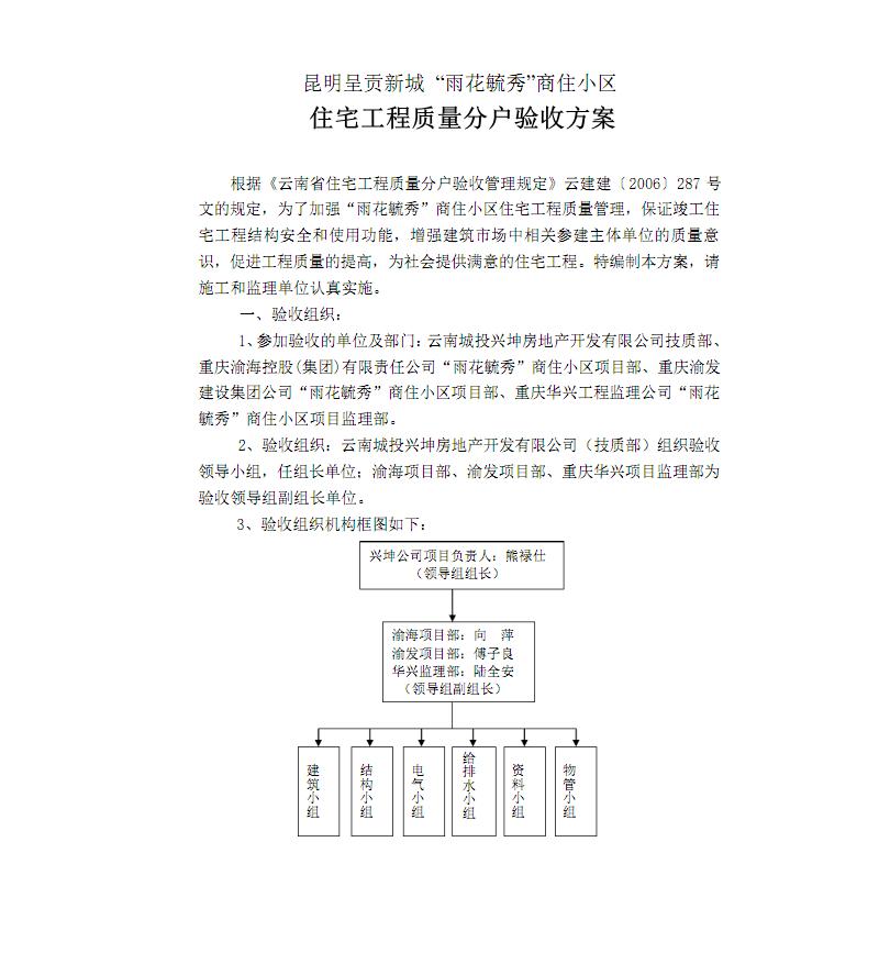 分户验收方案解决方案计划解决方案实用文档-分户验收方案.pdf