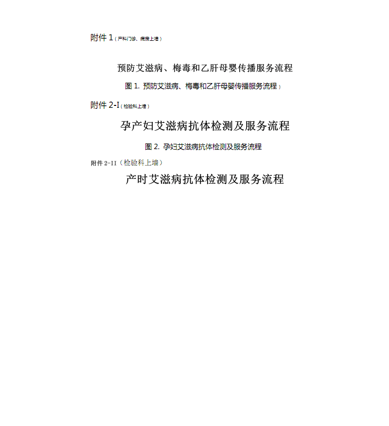 艾梅乙检测服务流程图.pdf