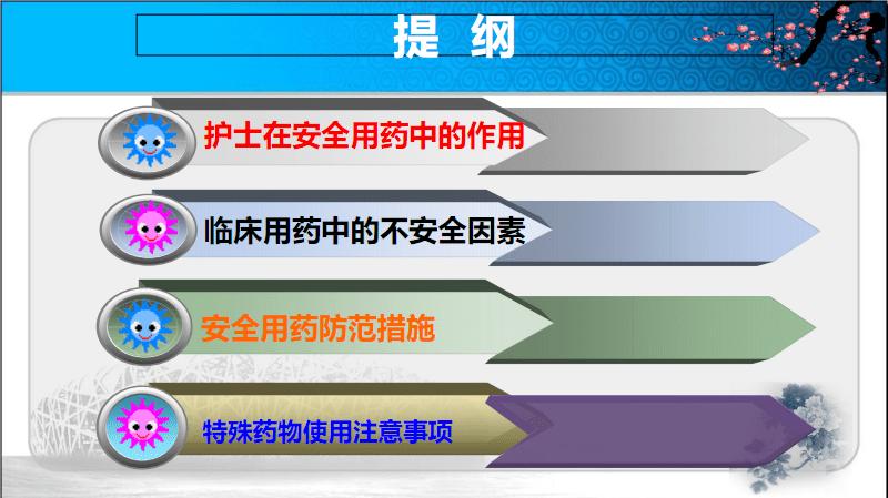 县医院护理用药安全与管理.pdf