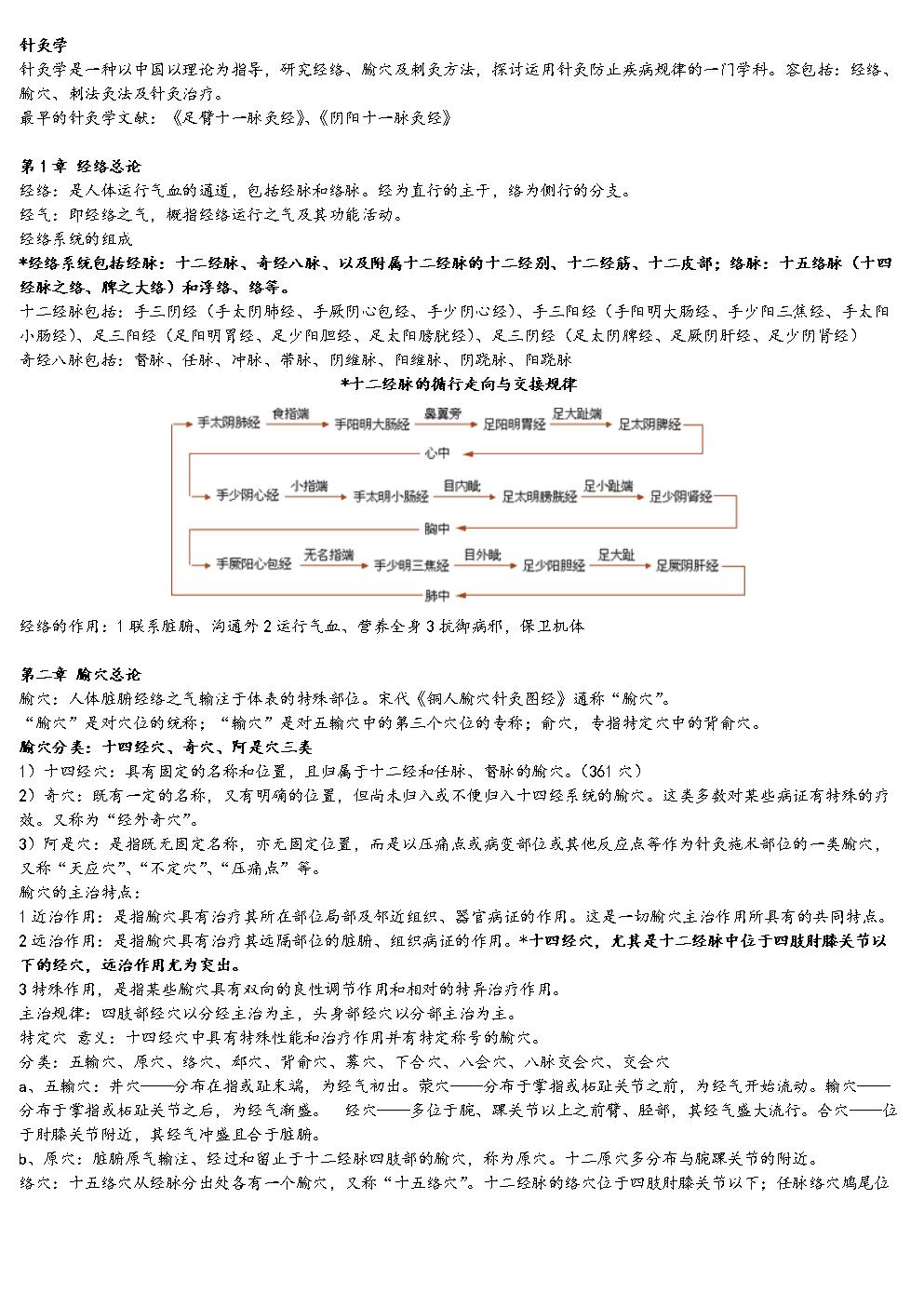 针灸学重点总结材料.doc