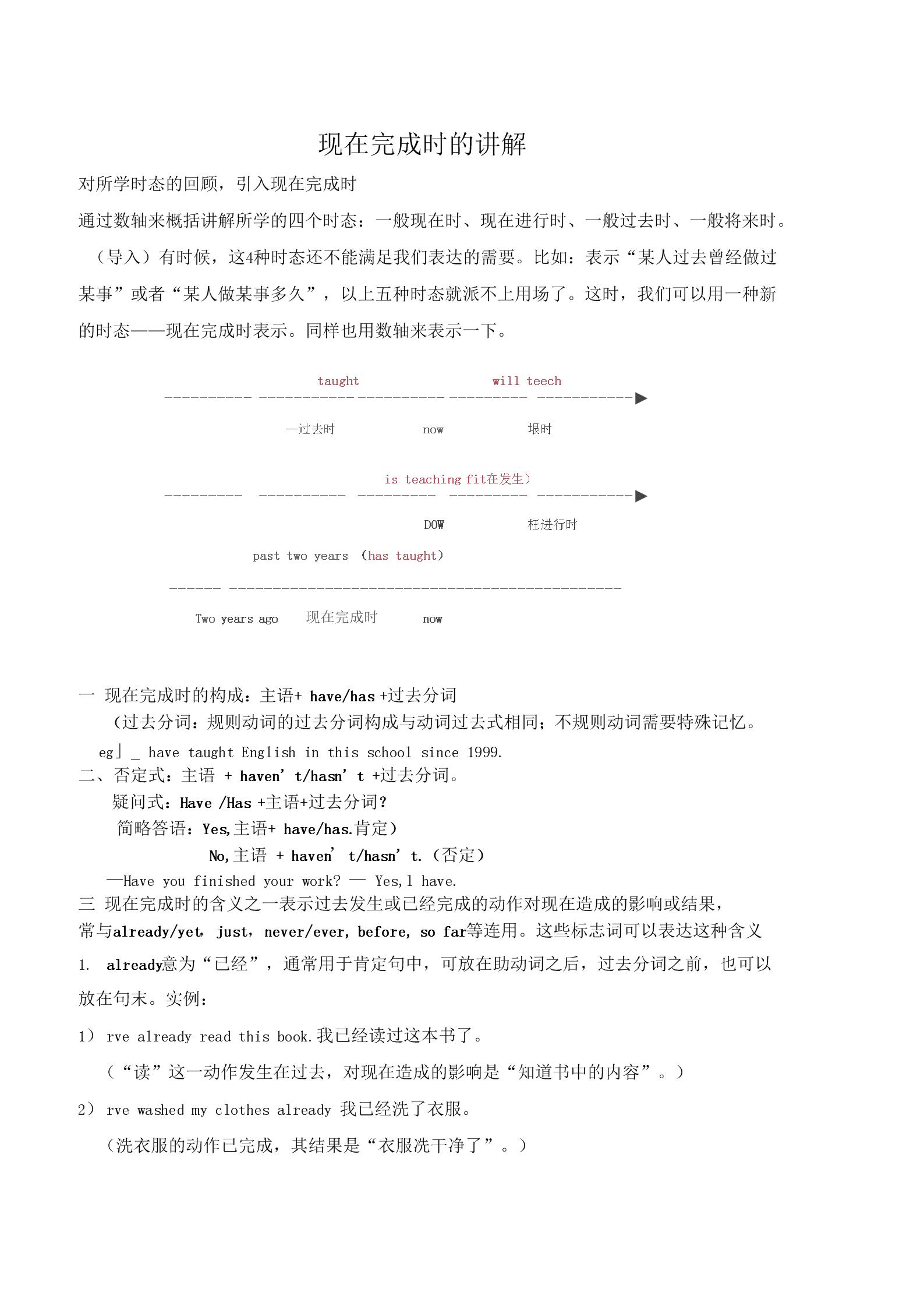 现在完成时的用法讲解1.docx