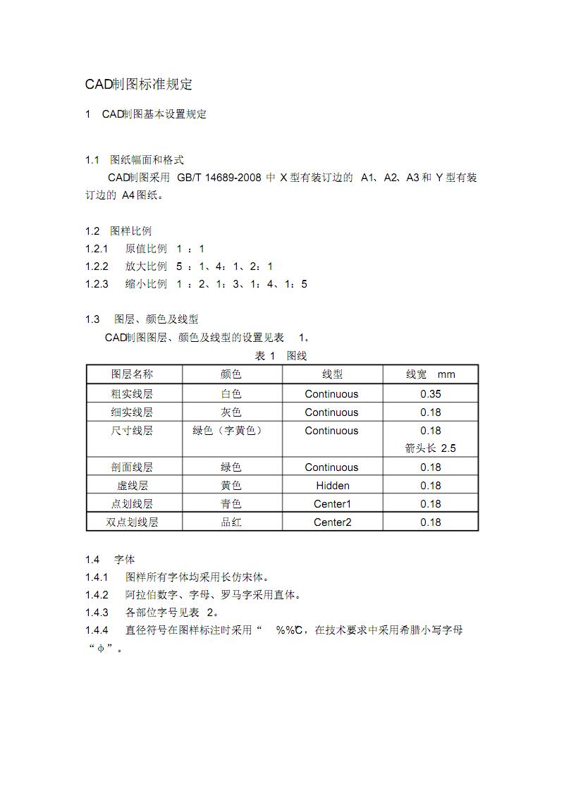CAD制图标准化培训.pdf
