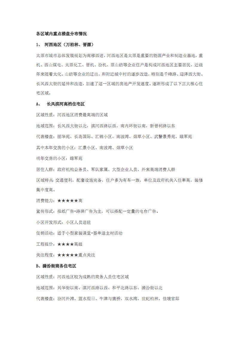 太原各区发展规划.pdf