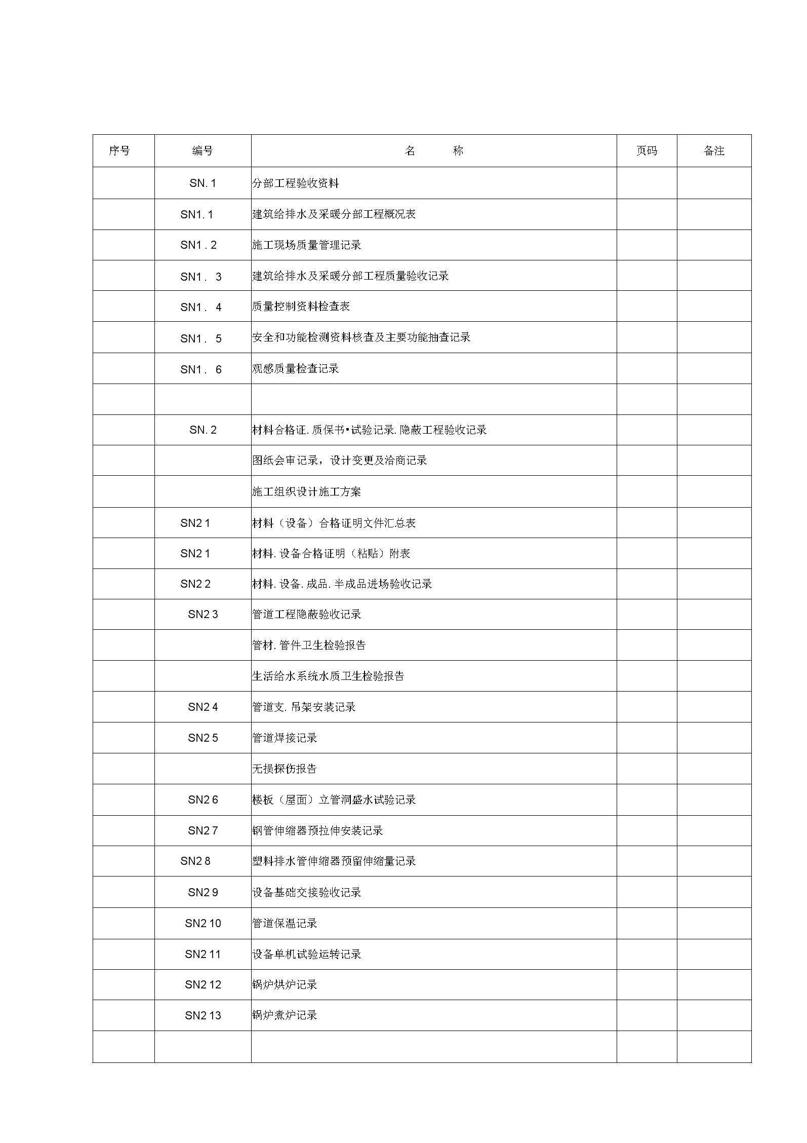 建筑给水排水江苏版(最新).docx