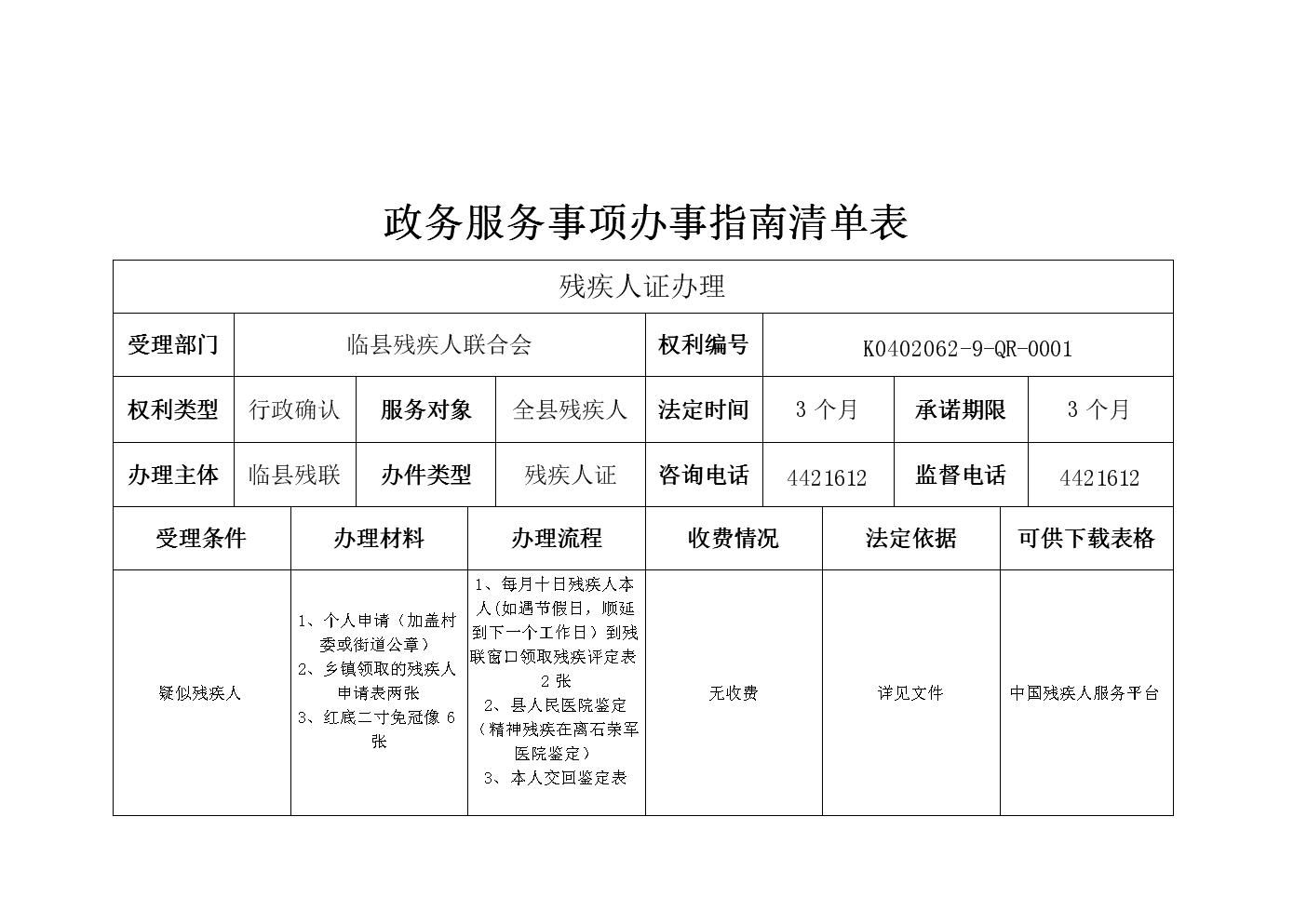 政务服务事项办事指南清单表.doc