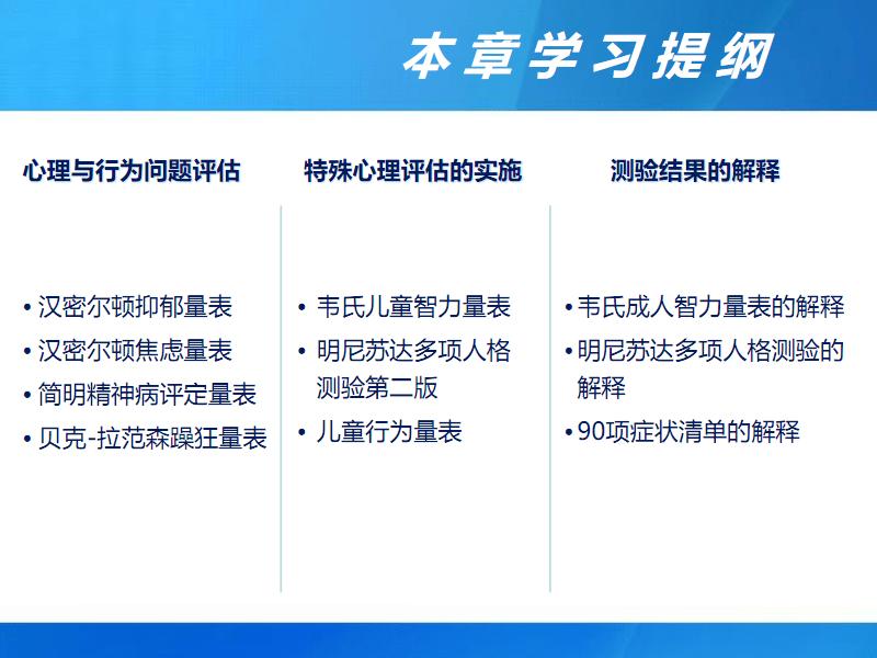 二级心理测验技能.pdf