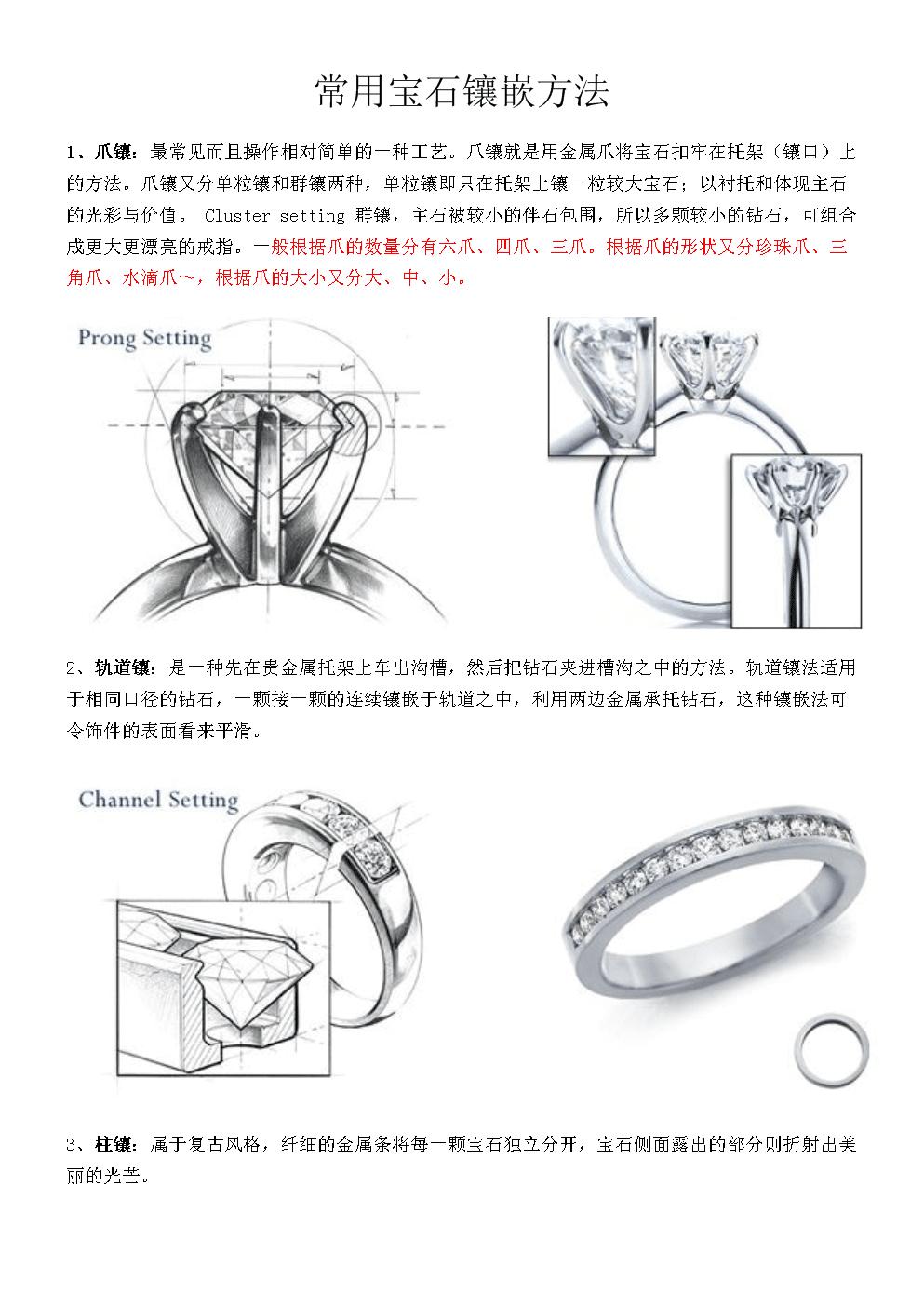 常用宝石镶嵌方法图解.doc